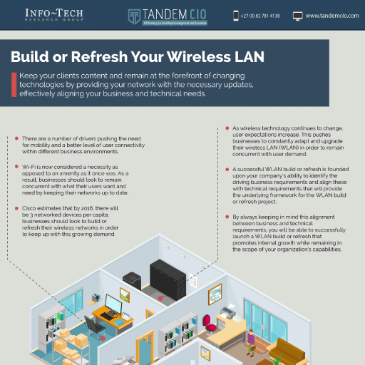 Build or refresh your wireless LAN