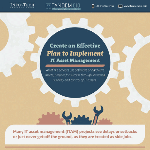 Create an effective plan to implement IT asset management