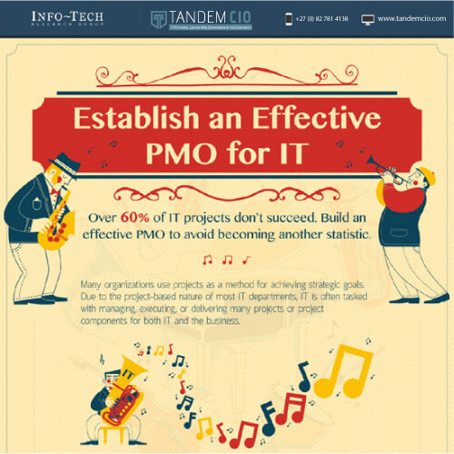 Establish an effective PMO for IT