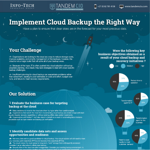 Implement cloud backup the right way