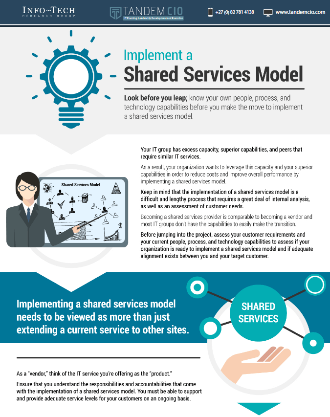 Implement a shared services model